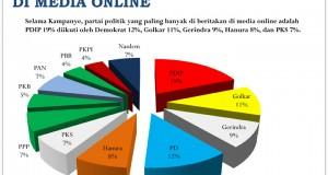 Laporan-Media-Monitoring-Kampanye-Pemilu-2014_TII