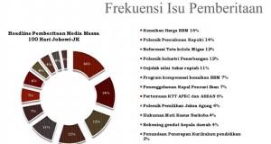 MEDIA-MONITORING-100-HARI
